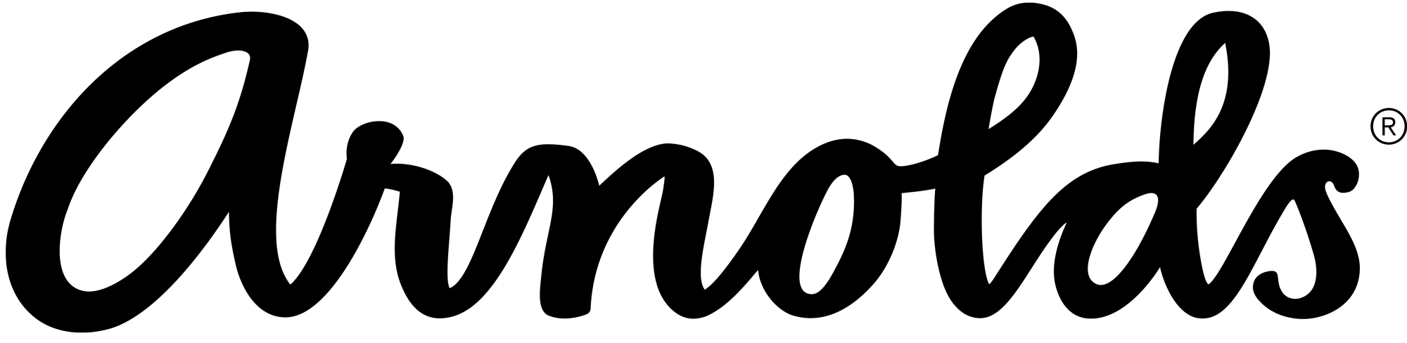 Arnolds_logo